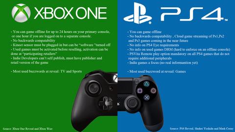 xbox-one-vs-ps4-1