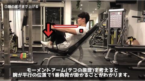 インクラインフロントレイズでは腕が地面に対して平行の位置で1番負荷が掛かる
