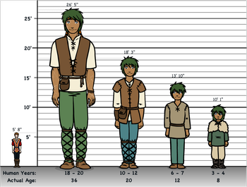 Caeill__s_Height_Chart_by_resizer_xlarge