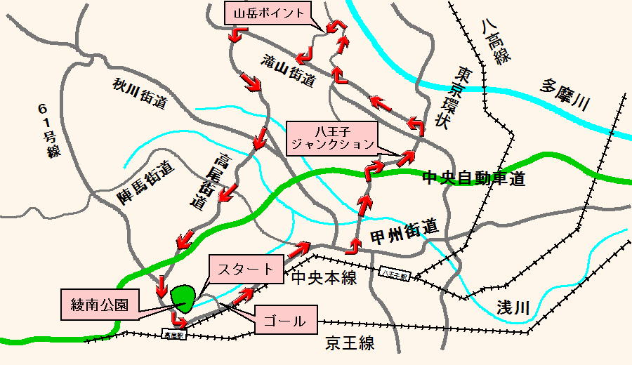 ... 東京五輪ロードレースのコース