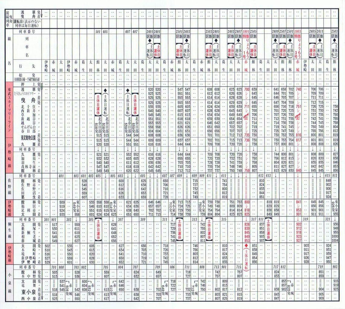 状況 ツリー 運行 東武 ライン スカイ