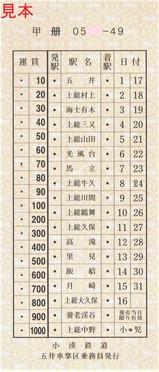 小湊鉄道車内補充券五井車掌区乗務員発行パンチ