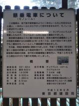 20191029上野懸垂線東園駅懸垂電車について看板