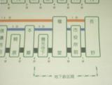 長野電鉄車内路線図地下鉄区間