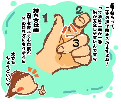 roomくもんえんぴつ2ブログ