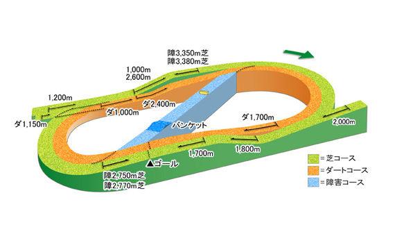 fukushima_course