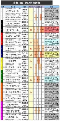 京阪杯 予想