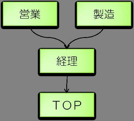 kaikake01-03