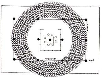 天平瓮 安置推定図 外宮