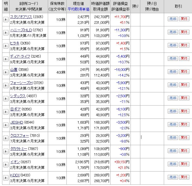 タカラトミー 株価 暴落