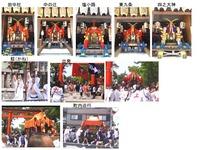 伏見稲荷・氏子祭り