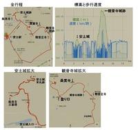安土城・観音寺城map