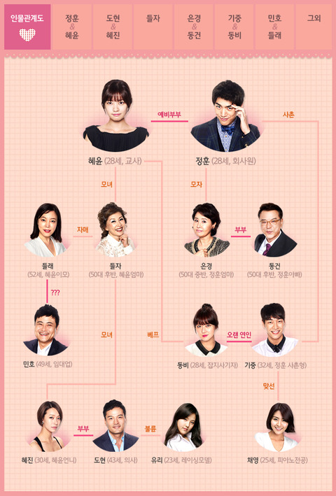 marry_actor_map