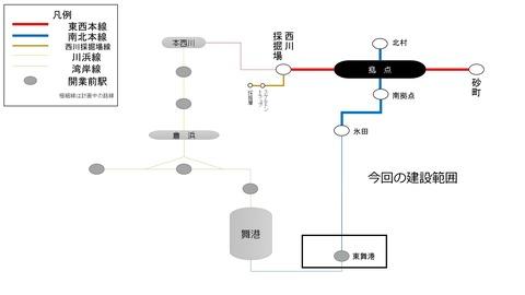 guide072