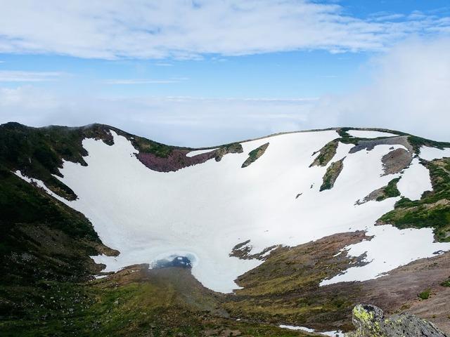 写真8 標高300mから1896mまで高度に