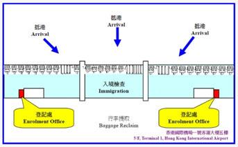 e-道 申請 登録