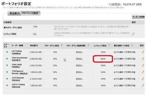 CURRENSEE FX自動売買