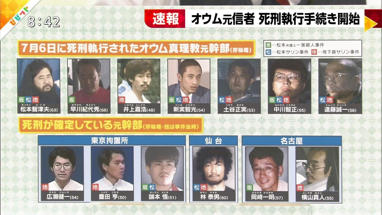 【速報】オウム残り6人に死刑執行手続き開始