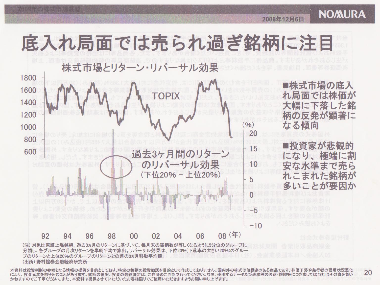 レビオ 株価 富士