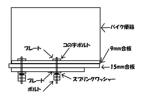 バイク便の箱を荷台に固定する図
