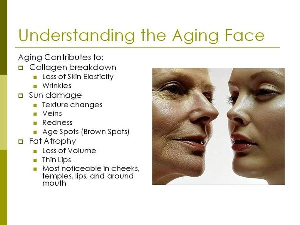About Face Aging Face