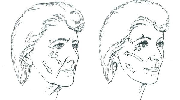 顔のたるみ老化