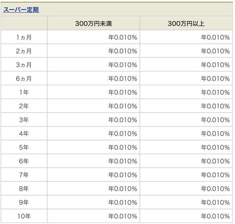 8449CA9A-3265-4BF9-B66B-DBE0CFB36E78