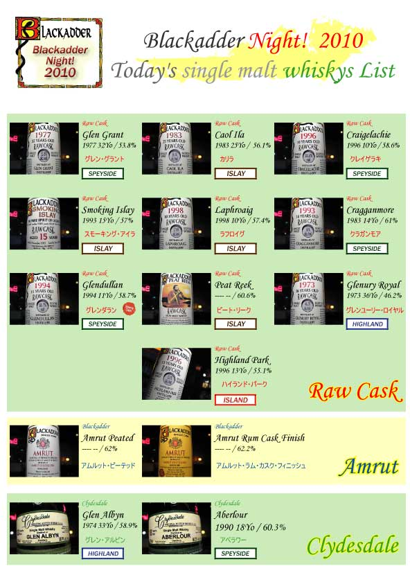 商品リストMar2010