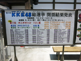 KKE48ww