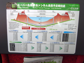 トンネル通過予定表