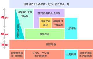 flow_kakutei_nenkin01