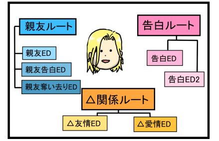 ときメモ1-3