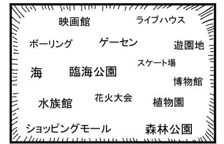 ときメモ1-7