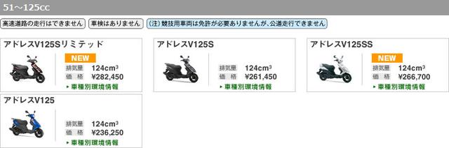 suzuki125