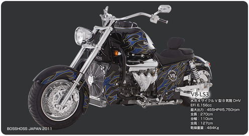 bike-LS3