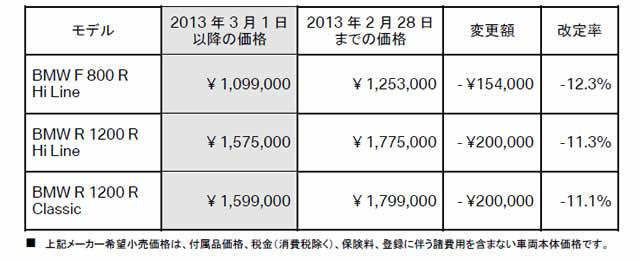 20130201_news_b03