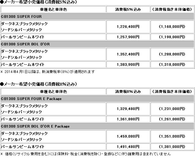 CB1300_kakaku