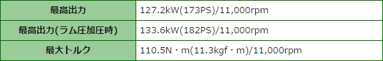 zx-10r2016spec