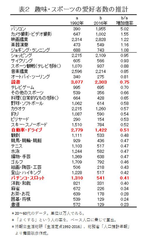 maita180530-chart02
