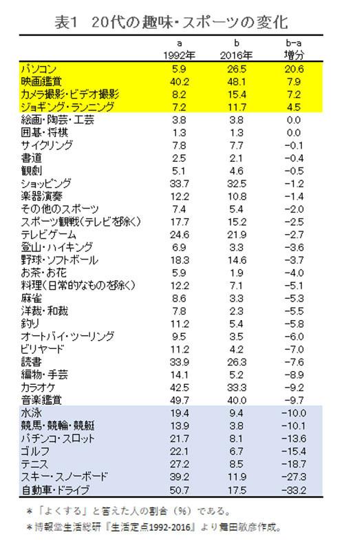maita180530-chart01