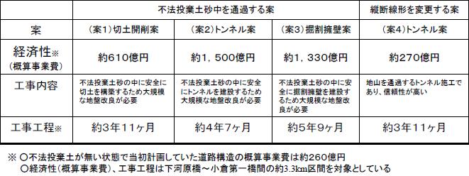 kentou_2