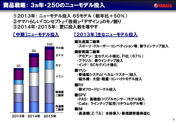 2012年12月期通期決算説明会資料_6