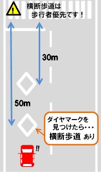 【五輪対策】横断歩道で人が居るのに止まらない奴は、片っ端から検挙するから
