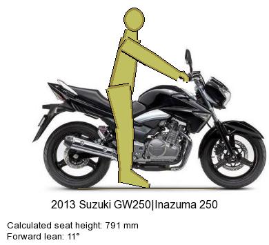 gw250_asi