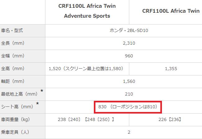 CRF1100L_seatJP