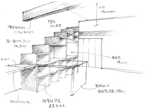 ロフト階段s