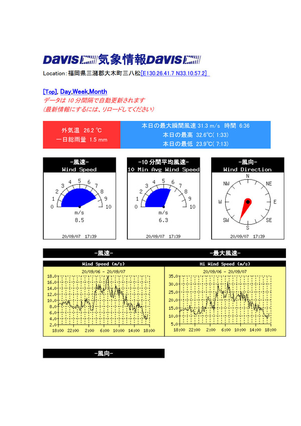20200907気象データ総桐箪笥和光