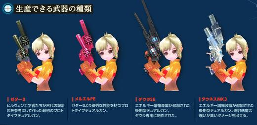 生産できる武器の種類