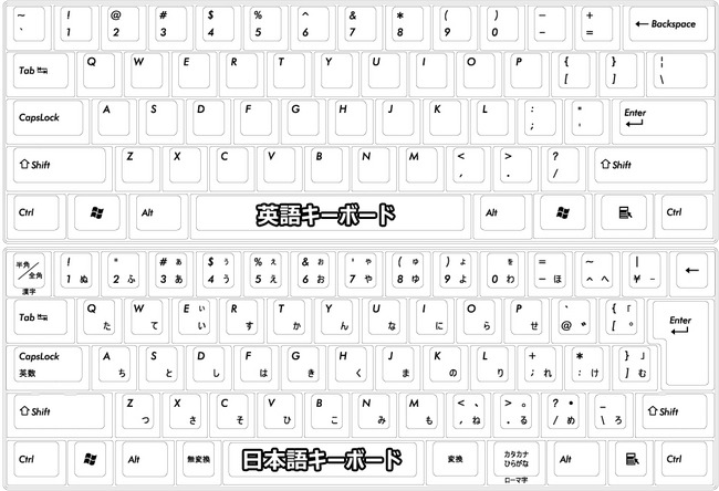 英語キーボード日本語キーボード