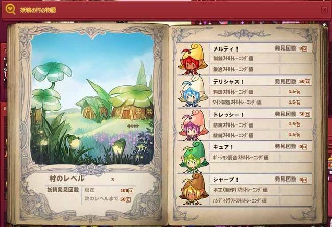 妖精の村の物語